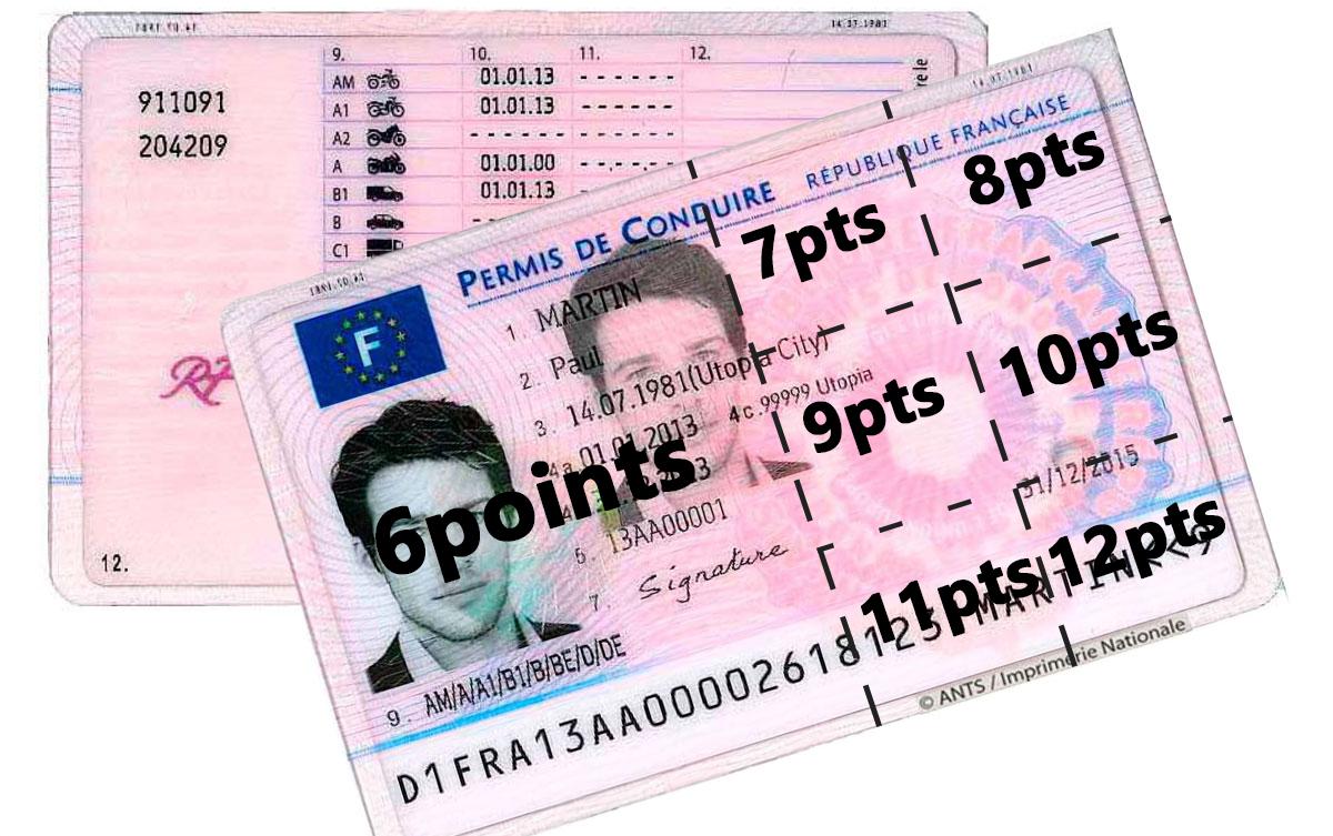 Sécurité routière: Réduire sa période probatoire avec la formation post-permis